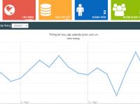 Website JBMC cán mốc 100.000 lượt truy cập