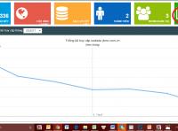 Website JBMC cán mốc 200.000 lượt truy cập