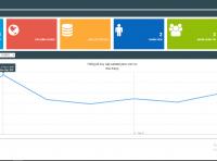 Website JBMC đạt mốc 500.000 lượt truy cập